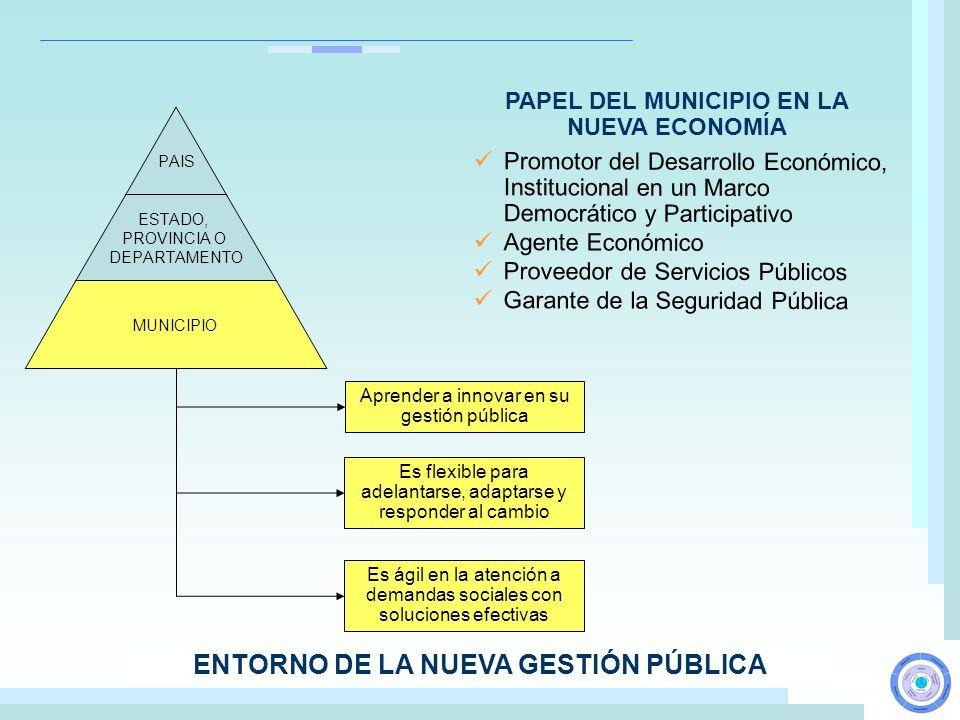 ENTORNO DE LA NUEVA GESTIÓN PÚBLICA Aprender a innovar en su gestión pública Es flexible para adelantarse, adaptarse y responder al cambio Es ágil en