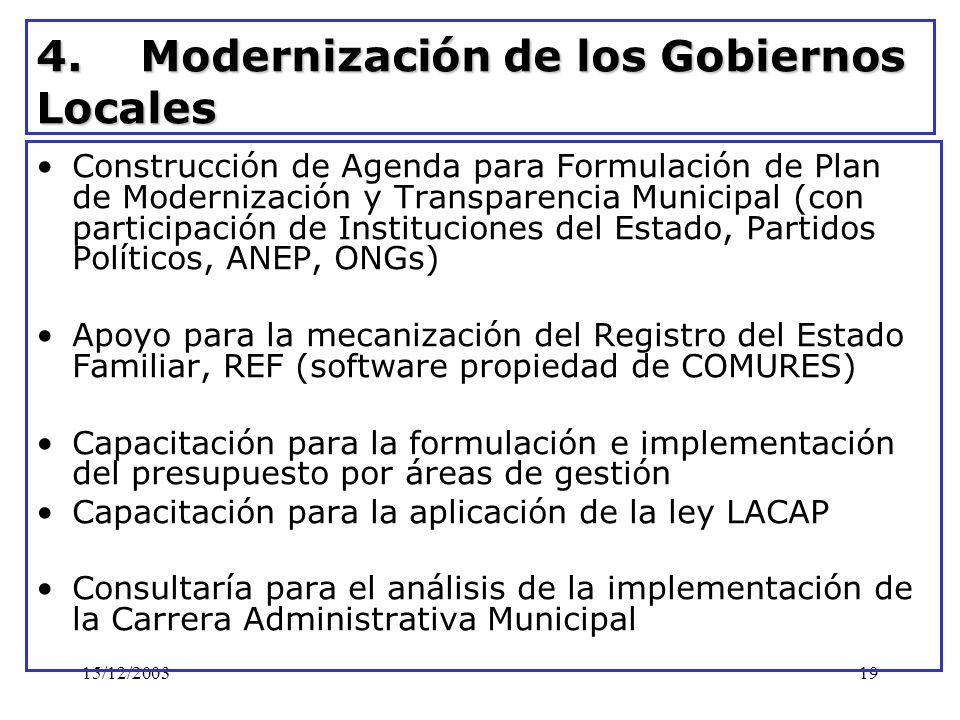 15/12/200319 4. Modernización de los Gobiernos Locales Construcción de Agenda para Formulación de Plan de Modernización y Transparencia Municipal (con