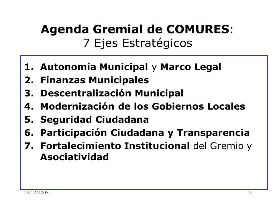 15/12/20032 Agenda Gremial de COMURES: 7 Ejes Estratégicos 1.Autonomía Municipal y Marco Legal 2.Finanzas Municipales 3.Descentralización Municipal 4.