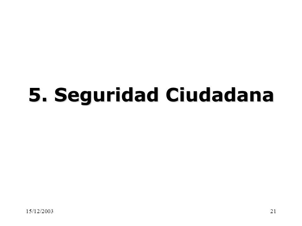 15/12/200321 5. Seguridad Ciudadana