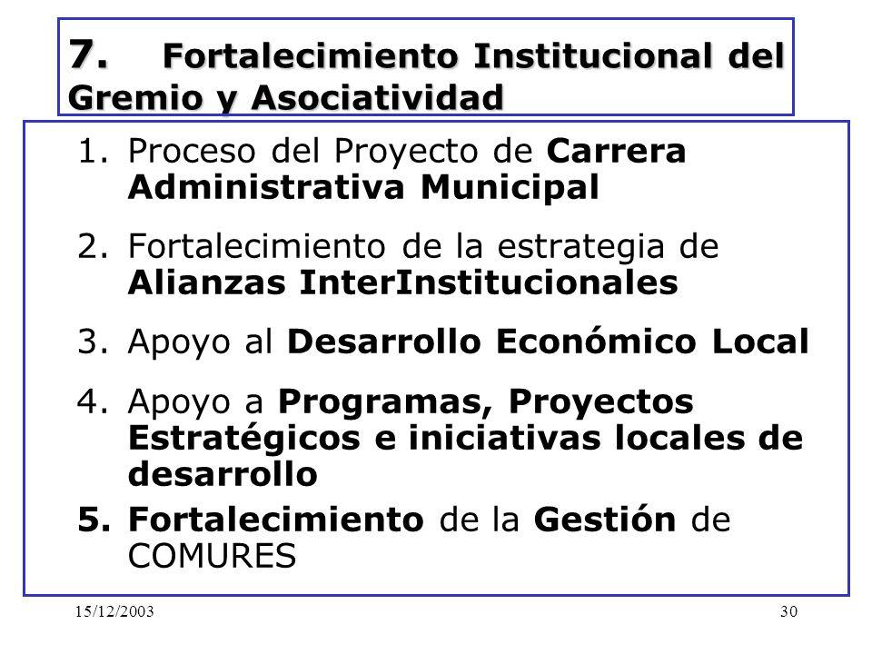 15/12/200330 7. Fortalecimiento Institucional del Gremio y Asociatividad 1.Proceso del Proyecto de Carrera Administrativa Municipal 2.Fortalecimiento
