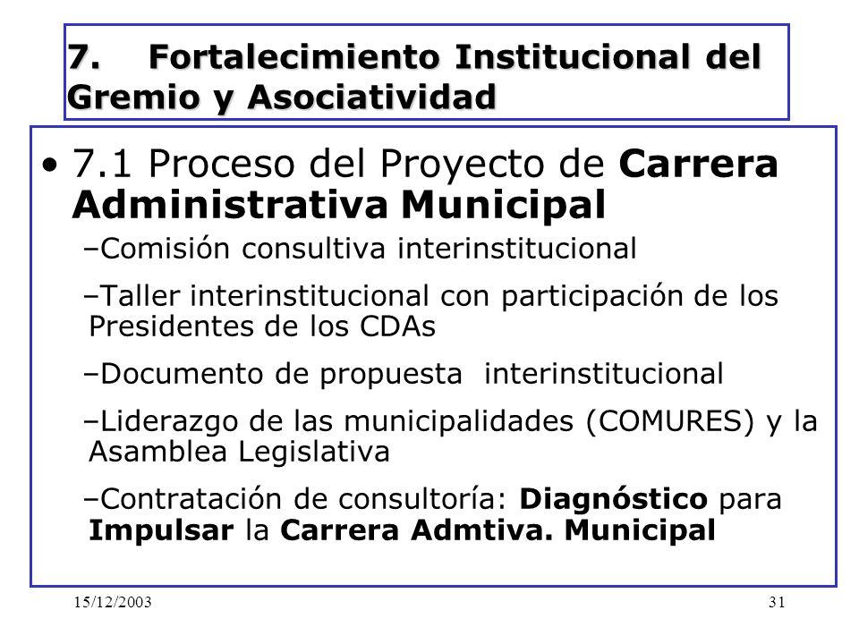15/12/200331 7. Fortalecimiento Institucional del Gremio y Asociatividad 7.1 Proceso del Proyecto de Carrera Administrativa Municipal –Comisión consul