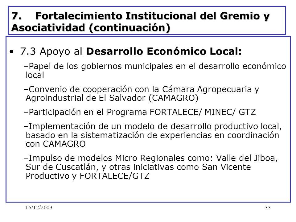 15/12/200333 7. Fortalecimiento Institucional del Gremio y Asociatividad (continuación) 7.3 Apoyo al Desarrollo Económico Local: –Papel de los gobiern