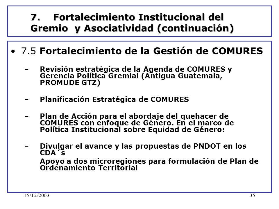 15/12/200335 7. Fortalecimiento Institucional del Gremio y Asociatividad (continuación) 7.5 Fortalecimiento de la Gestión de COMURES –Revisión estraté