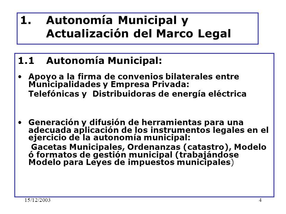 15/12/20034 1.Autonomía Municipal y Actualización del Marco Legal 1.1Autonomía Municipal: Apoyo a la firma de convenios bilaterales entre Municipalida