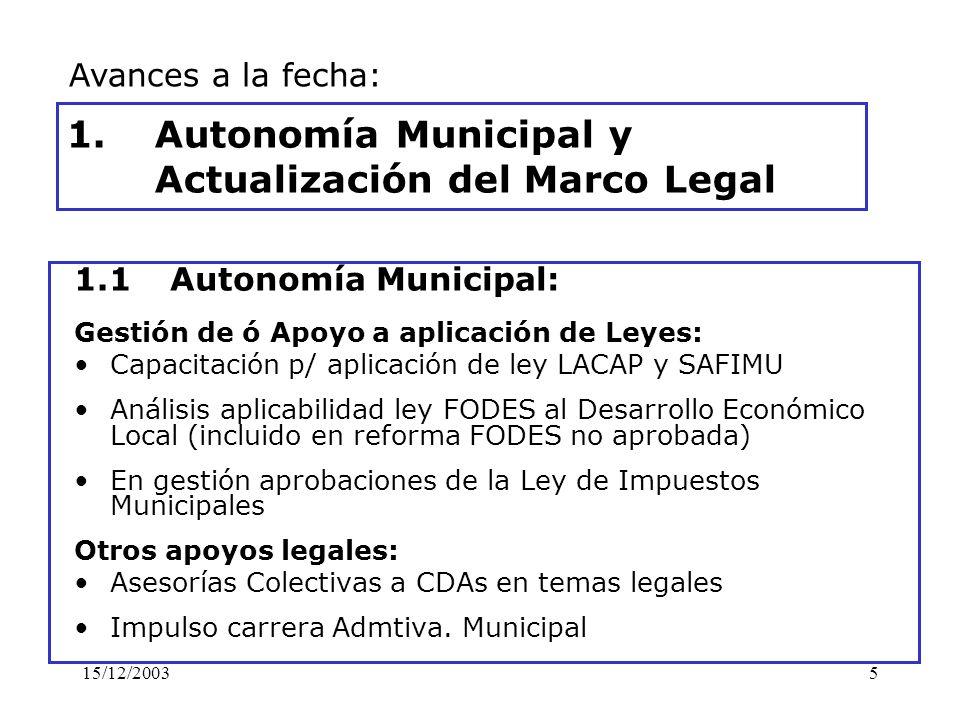 15/12/20035 1.Autonomía Municipal y Actualización del Marco Legal 1.1Autonomía Municipal: Gestión de ó Apoyo a aplicación de Leyes: Capacitación p/ ap