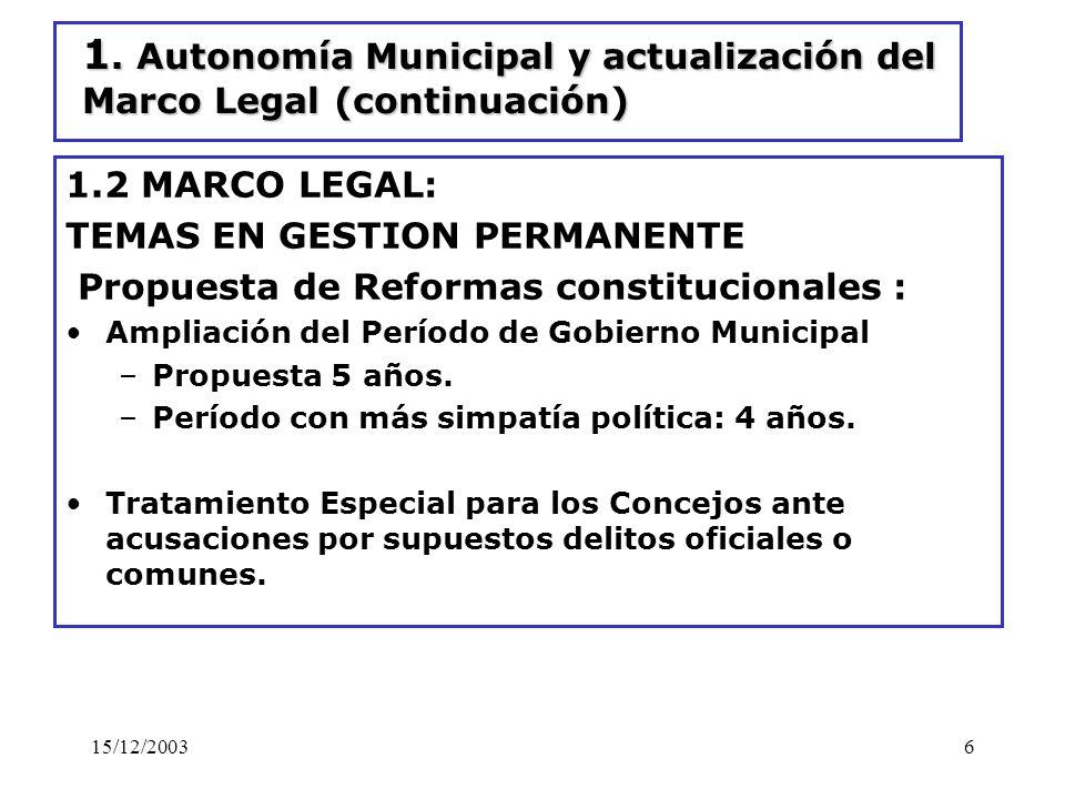 15/12/20036 1. Autonomía Municipal y actualización del Marco Legal (continuación) 1.2 MARCO LEGAL: TEMAS EN GESTION PERMANENTE Propuesta de Reformas c