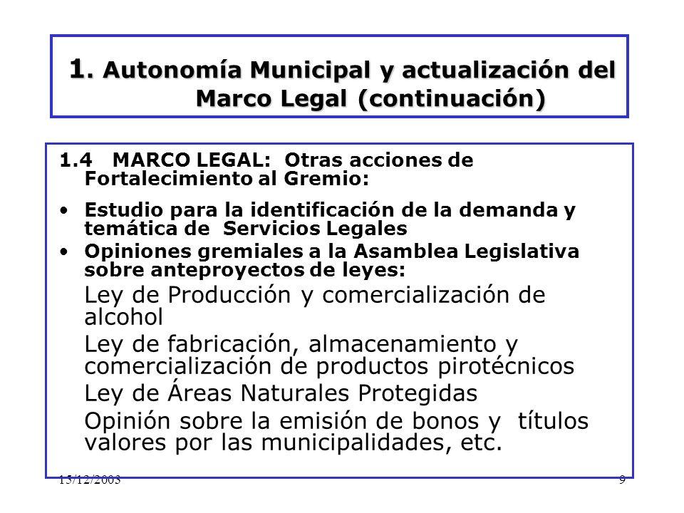15/12/20039 1. Autonomía Municipal y actualización del Marco Legal (continuación) 1.4 MARCO LEGAL: Otras acciones de Fortalecimiento al Gremio: Estudi