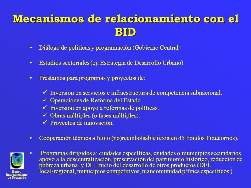 Banco Interamericano de Desarrollo Mecanismos de relacionamiento con el BID Diálogo de políticas y programación (Gobierno Central) Estudios sectoriale