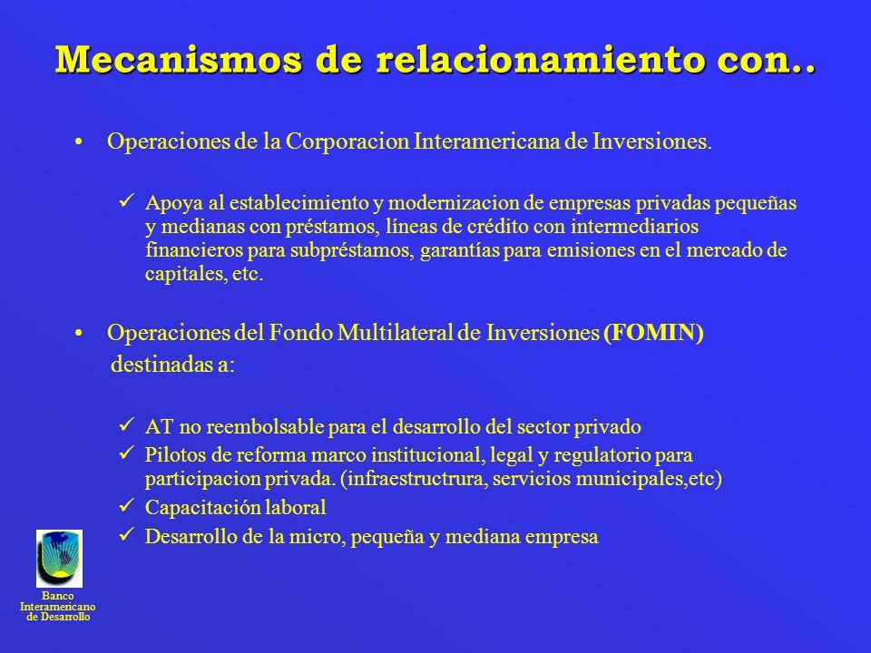 Banco Interamericano de Desarrollo Mecanismos de relacionamiento con.. Operaciones de la Corporacion Interamericana de Inversiones. Apoya al estableci