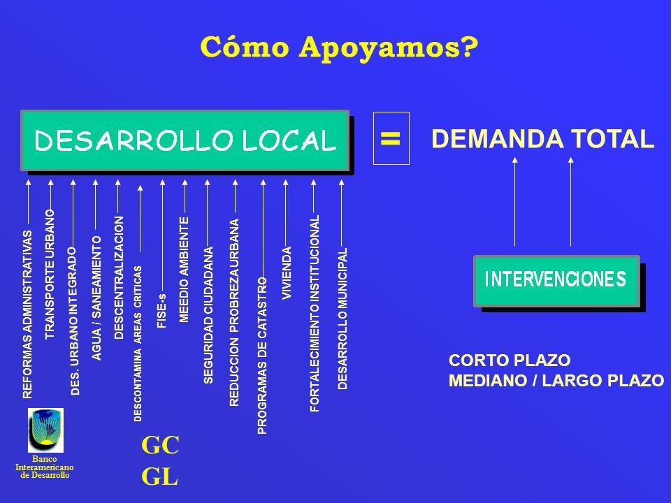 Banco Interamericano de Desarrollo Cómo Apoyamos? DEMANDA TOTAL CORTO PLAZO MEDIANO / LARGO PLAZO TRANSPORTE URBANO DES. URBANO INTEGRADO = GC GL AGUA