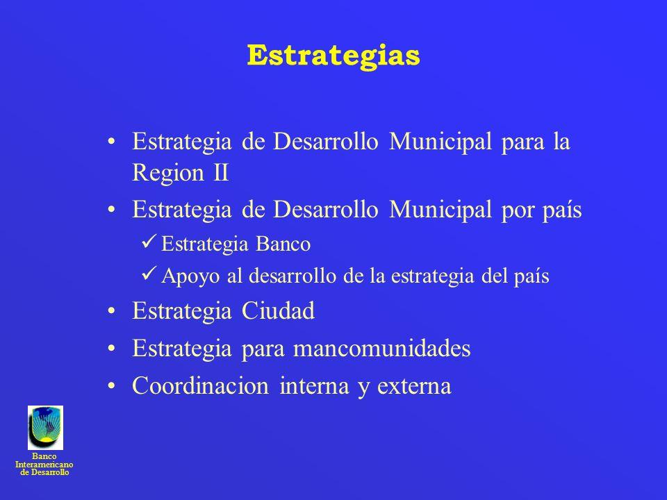 Banco Interamericano de Desarrollo Estrategias Estrategia de Desarrollo Municipal para la Region II Estrategia de Desarrollo Municipal por país Estrat