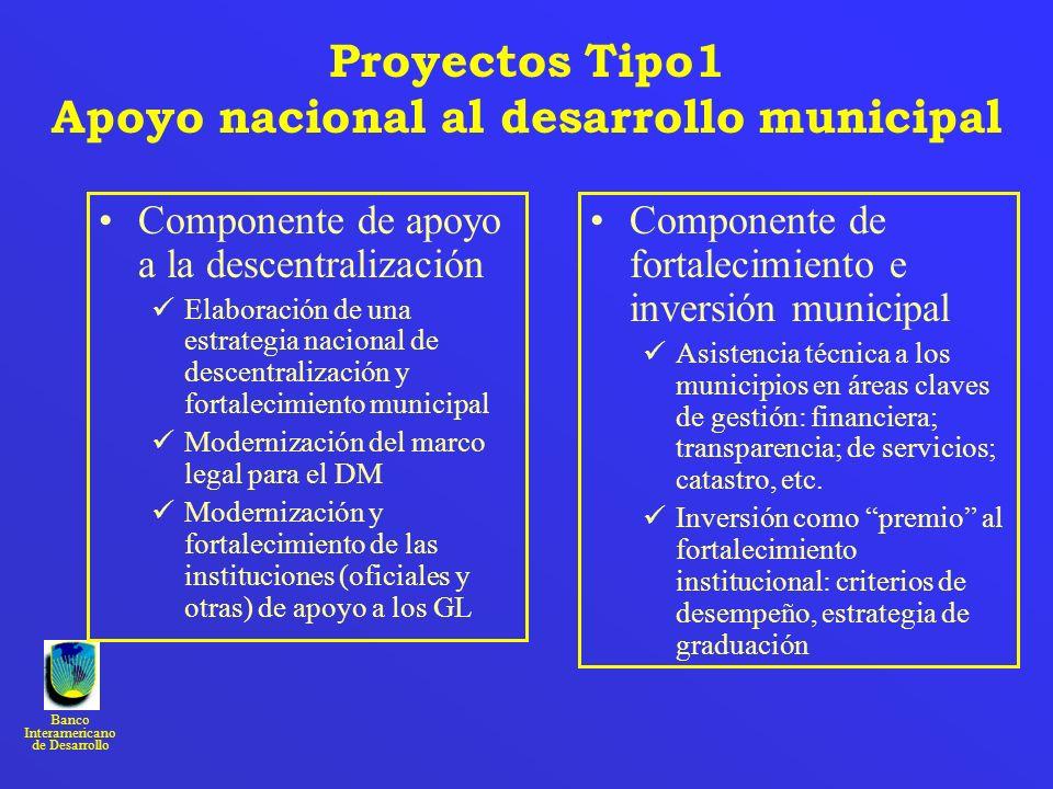 Banco Interamericano de Desarrollo Proyectos Tipo1 Apoyo nacional al desarrollo municipal Componente de apoyo a la descentralización Elaboración de un