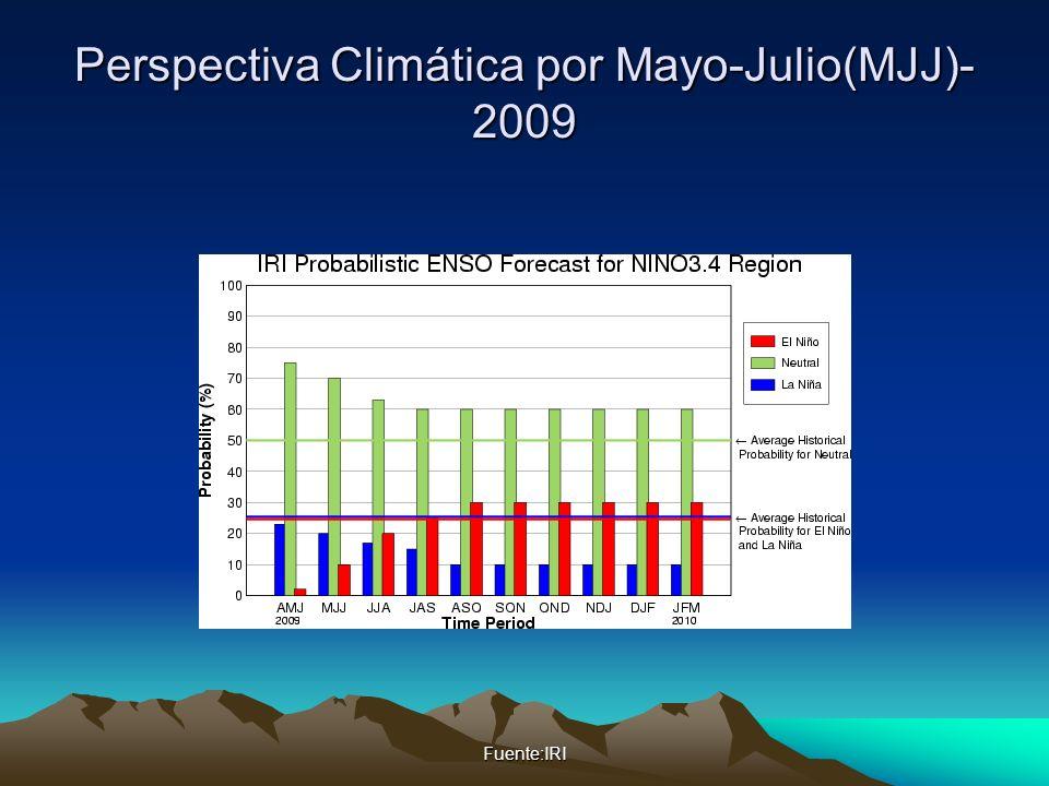 Perspectiva Climática por Mayo-Julio(MJJ)- 2009 Fuente:IRI
