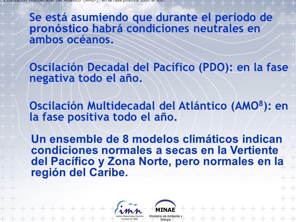 Se está asumiendo que durante el período de pronóstico habrá condiciones neutrales en ambos océanos. Oscilación Decadal del Pacífico (PDO): en la fase