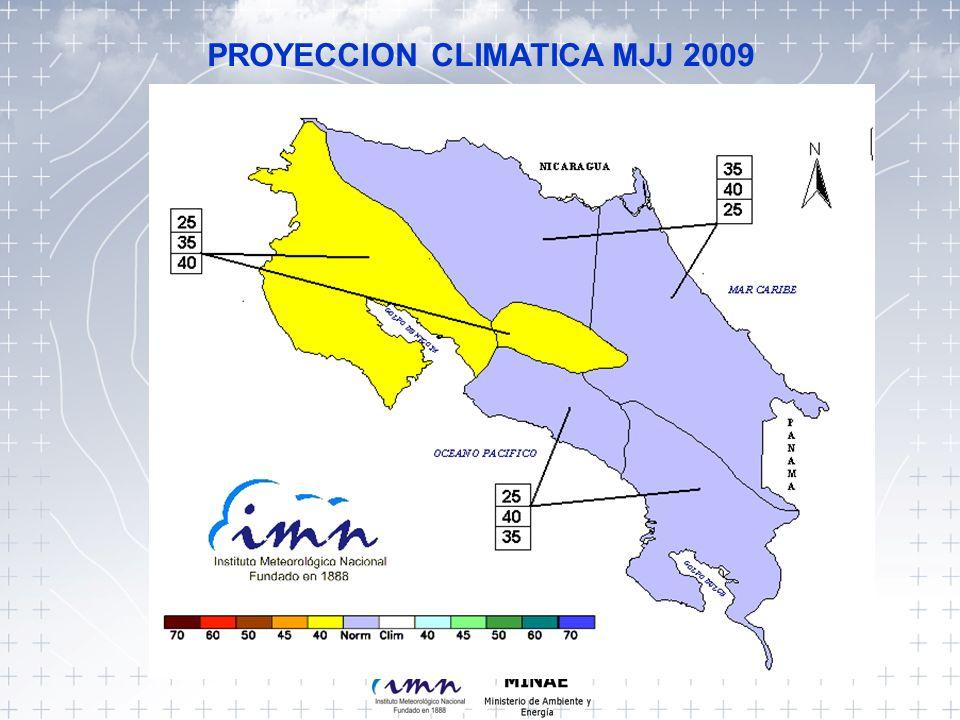 PROYECCION CLIMATICA MJJ 2009