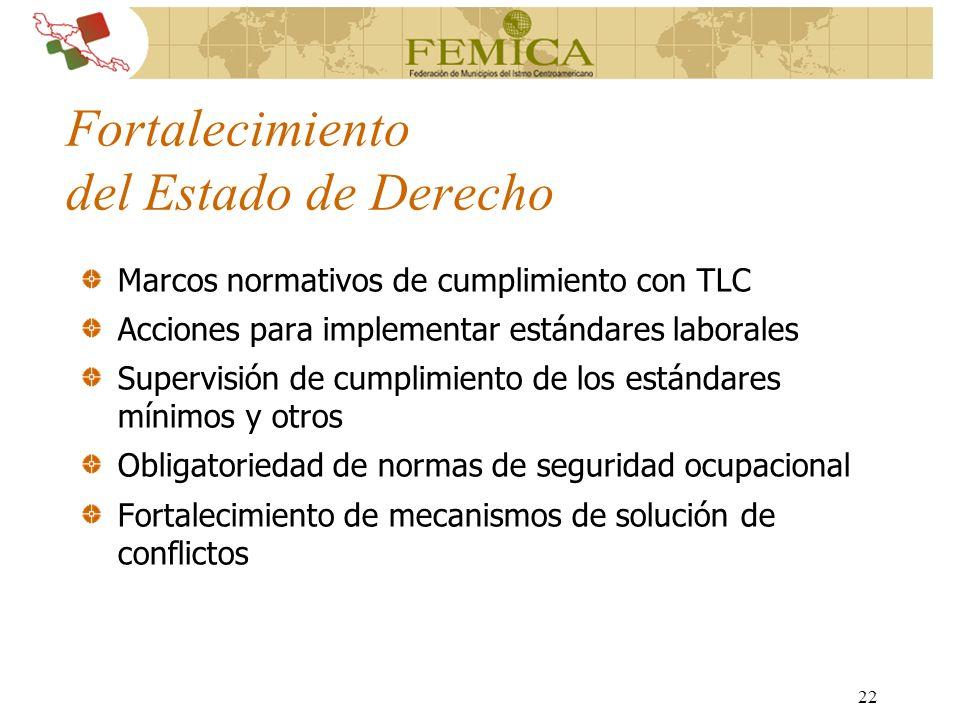22 Fortalecimiento del Estado de Derecho Marcos normativos de cumplimiento con TLC Acciones para implementar estándares laborales Supervisión de cumpl