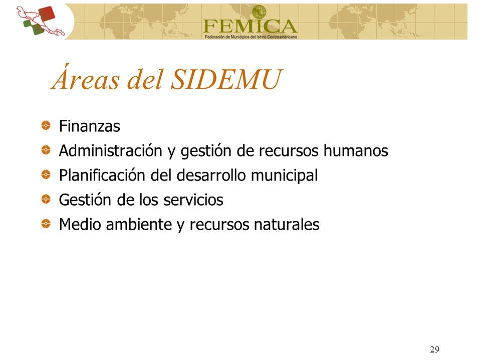 29 Áreas del SIDEMU Finanzas Administración y gestión de recursos humanos Planificación del desarrollo municipal Gestión de los servicios Medio ambien