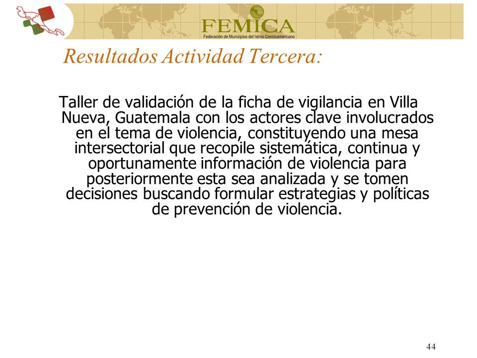 44 Resultados Actividad Tercera: Taller de validación de la ficha de vigilancia en Villa Nueva, Guatemala con los actores clave involucrados en el tem
