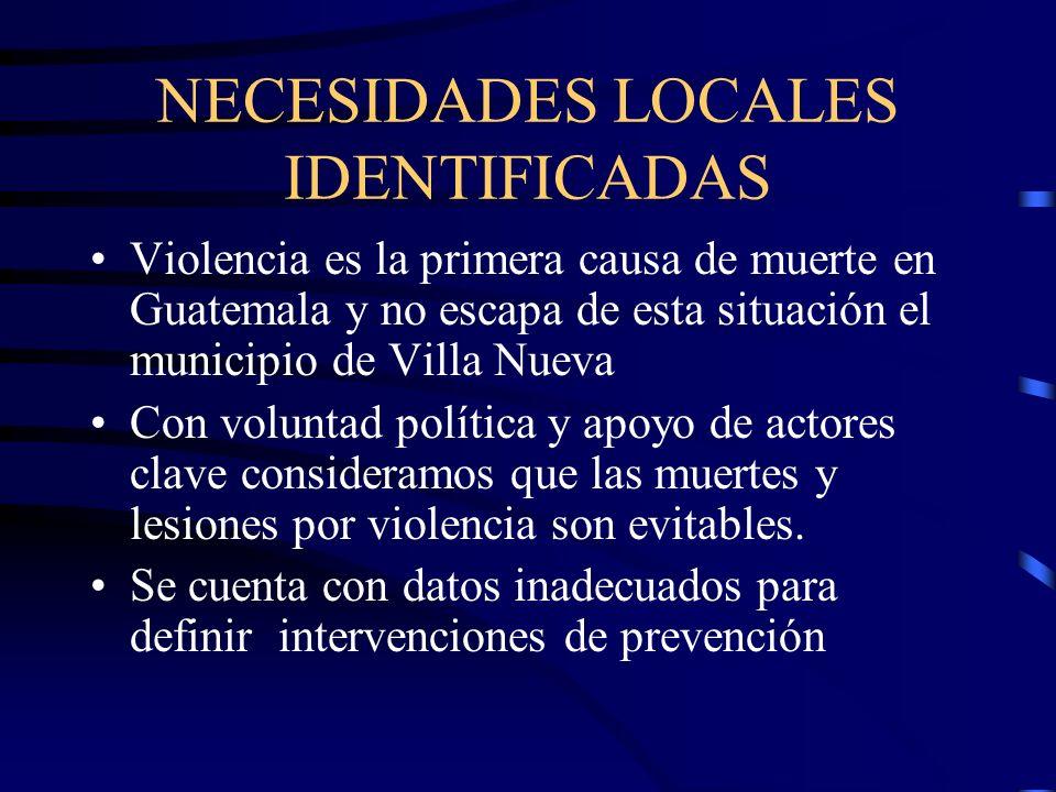 NECESIDADES LOCALES IDENTIFICADAS Violencia es la primera causa de muerte en Guatemala y no escapa de esta situación el municipio de Villa Nueva Con v