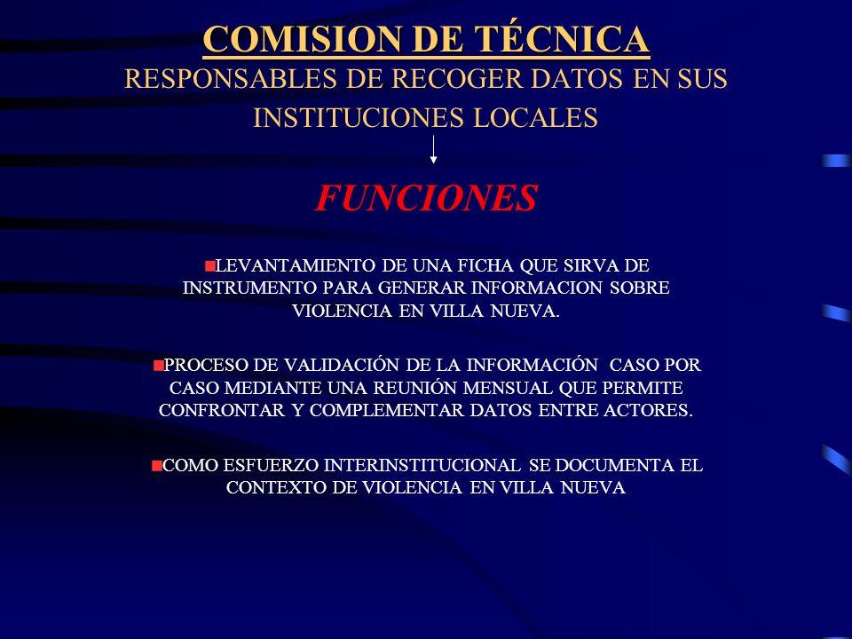 COMISION DE TÉCNICA COMISION DE TÉCNICA RESPONSABLES DE RECOGER DATOS EN SUS INSTITUCIONES LOCALES FUNCIONES LEVANTAMIENTO DE UNA FICHA QUE SIRVA DE I