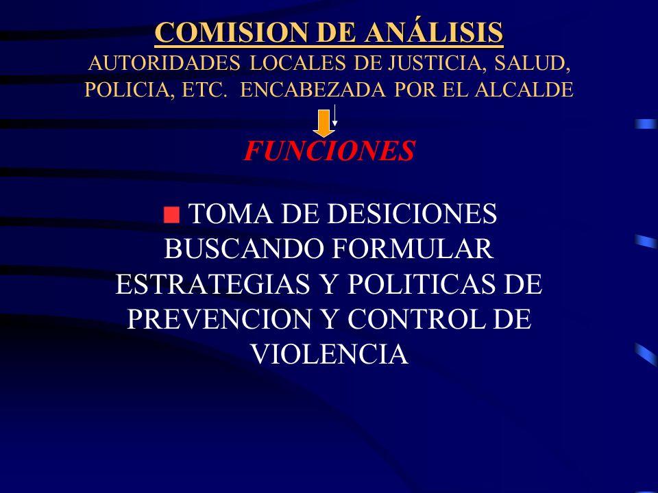 COMISION DE ANÁLISIS COMISION DE ANÁLISIS AUTORIDADES LOCALES DE JUSTICIA, SALUD, POLICIA, ETC. ENCABEZADA POR EL ALCALDE FUNCIONES TOMA DE DESICIONES