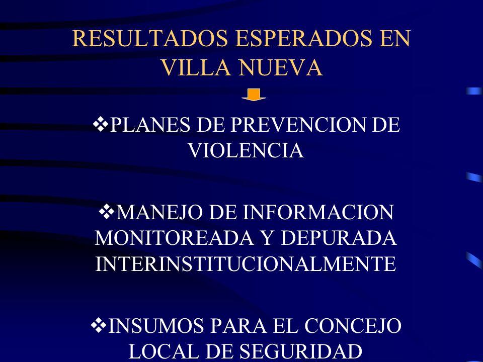 RESULTADOS ESPERADOS EN VILLA NUEVA PLANES DE PREVENCION DE VIOLENCIA MANEJO DE INFORMACION MONITOREADA Y DEPURADA INTERINSTITUCIONALMENTE INSUMOS PAR