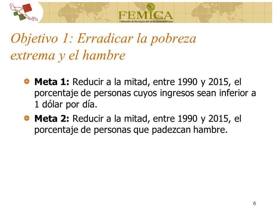 PROYECTO Manejo de Servicios Ambientales para Poblaciones Vulnerables en Ciudades de América Central BID / FEMICA / SEMA