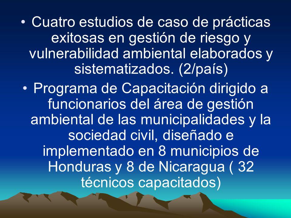 Cuatro estudios de caso de prácticas exitosas en gestión de riesgo y vulnerabilidad ambiental elaborados y sistematizados. (2/país) Programa de Capaci