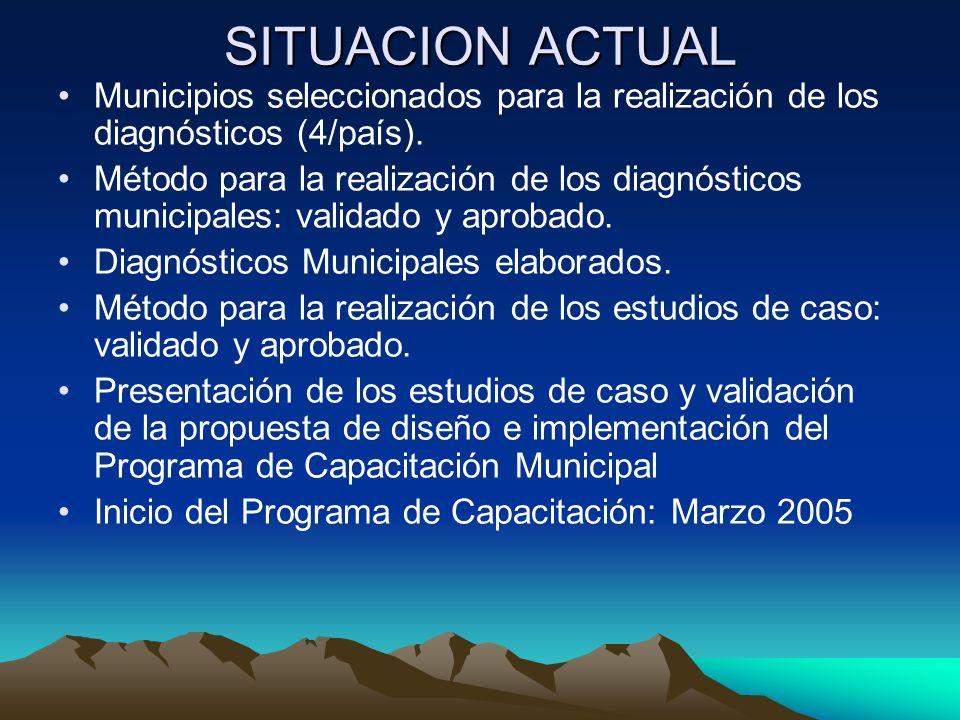 SITUACION ACTUAL Municipios seleccionados para la realización de los diagnósticos (4/país). Método para la realización de los diagnósticos municipales