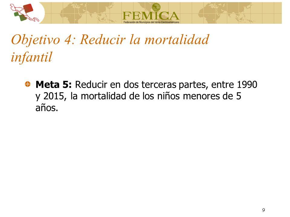 40 RESULTADOS OBTENIDOS EN LA EJECUCIÓN DEL 2004 ACTIVIDAD PRIMERA: Proceso de selección de municipios basado en la recolección de información para aplicar criterios que respondan a los objetivos del proyecto RESULTADOS:18 municipios intervenidos en Centroamérica