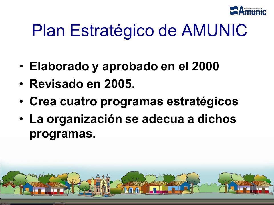 Plan Estratégico de AMUNIC Elaborado y aprobado en el 2000 Revisado en 2005. Crea cuatro programas estratégicos La organización se adecua a dichos pro