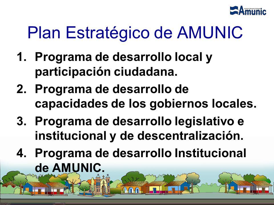 Plan Estratégico de AMUNIC 1.Programa de desarrollo local y participación ciudadana. 2.Programa de desarrollo de capacidades de los gobiernos locales.