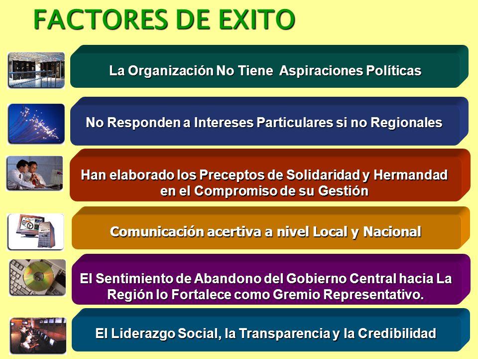 Han elaborado los Preceptos de Solidaridad y Hermandad en el Compromiso de su Gestión La Organización No Tiene Aspiraciones Políticas No Responden a I