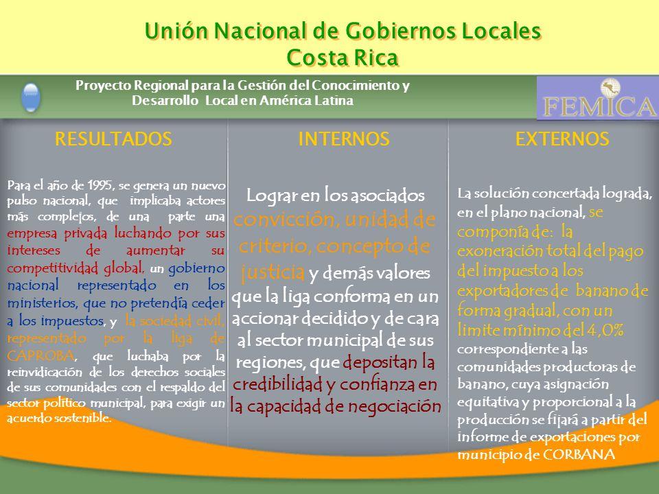 CANTONES Y MUNICIPALIDADES FEDERACIÓN DE CANTONES PRODUCTORES DE BANANO (CAPROBA) SOCIEDAD CIVIL (a nivel local) SOCIEDAD POLITICA NACIONAL GREMIO DE EXPORTADORES DE BANANO (ANAPROBAN) (ANAPROBAN)