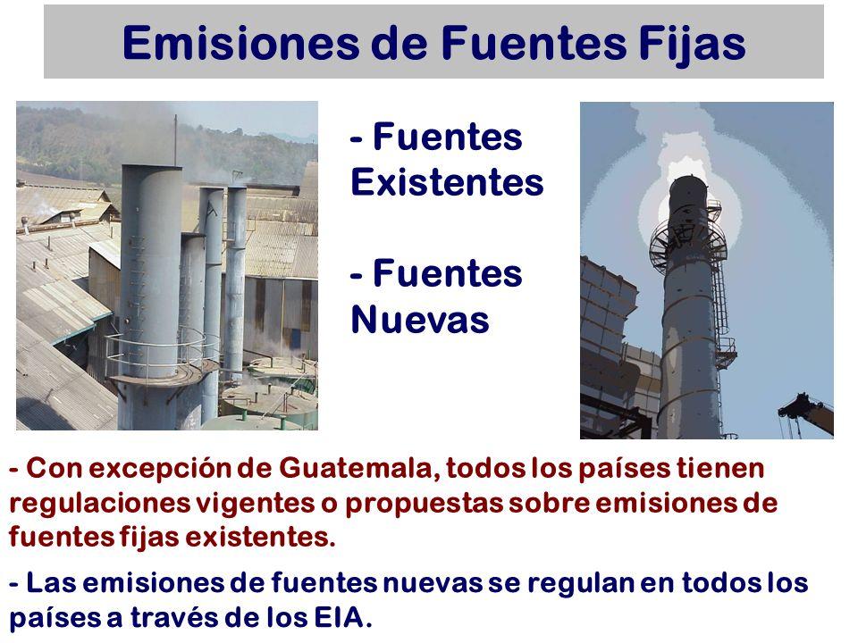 Emisiones de Fuentes Fijas - Fuentes Existentes - Fuentes Nuevas - Con excepción de Guatemala, todos los países tienen regulaciones vigentes o propues
