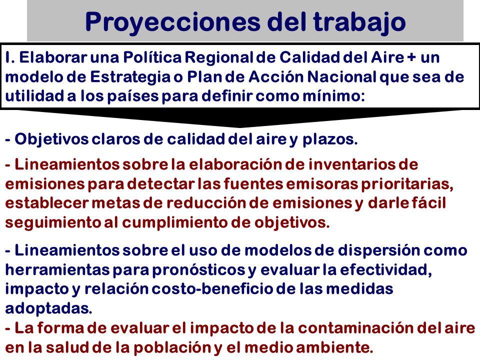Proyecciones del trabajo - Lineamientos sobre la elaboración de inventarios de emisiones para detectar las fuentes emisoras prioritarias, establecer m