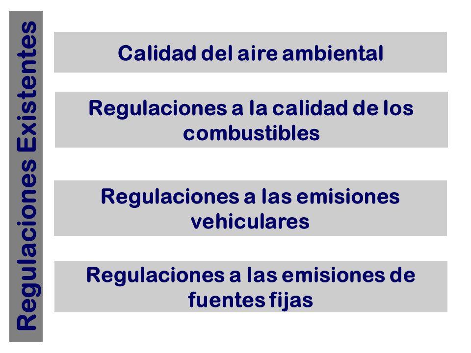 Regulaciones Existentes Calidad del aire ambiental Regulaciones a las emisiones vehiculares Regulaciones a las emisiones de fuentes fijas Regulaciones