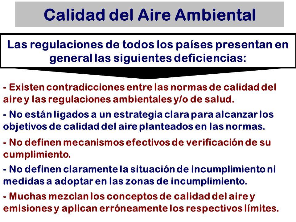 Calidad del Aire Ambiental Las regulaciones de todos los países presentan en general las siguientes deficiencias (continuación): - Definición inadecuada de los métodos de monitoreo.