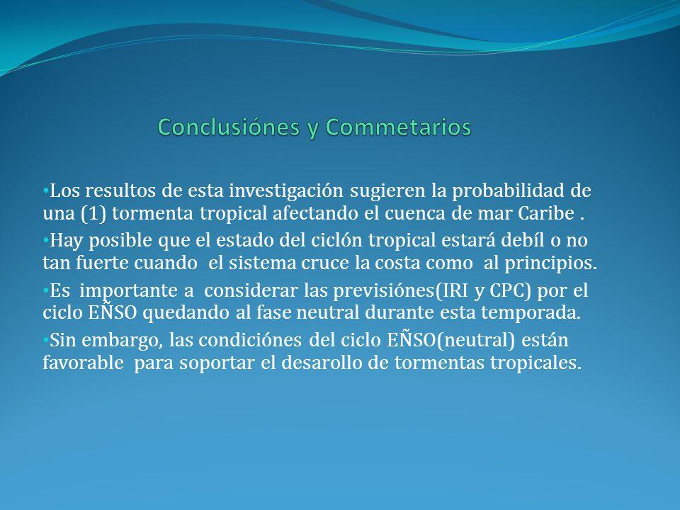 Los resultos de esta investigación sugieren la probabilidad de una (1) tormenta tropical afectando el cuenca de mar Caribe.