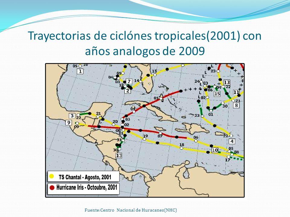 Trayectorias de ciclónes tropicales(2001) con años analogos de 2009 Fuente:Centro Nacional de Huracanes(NHC)