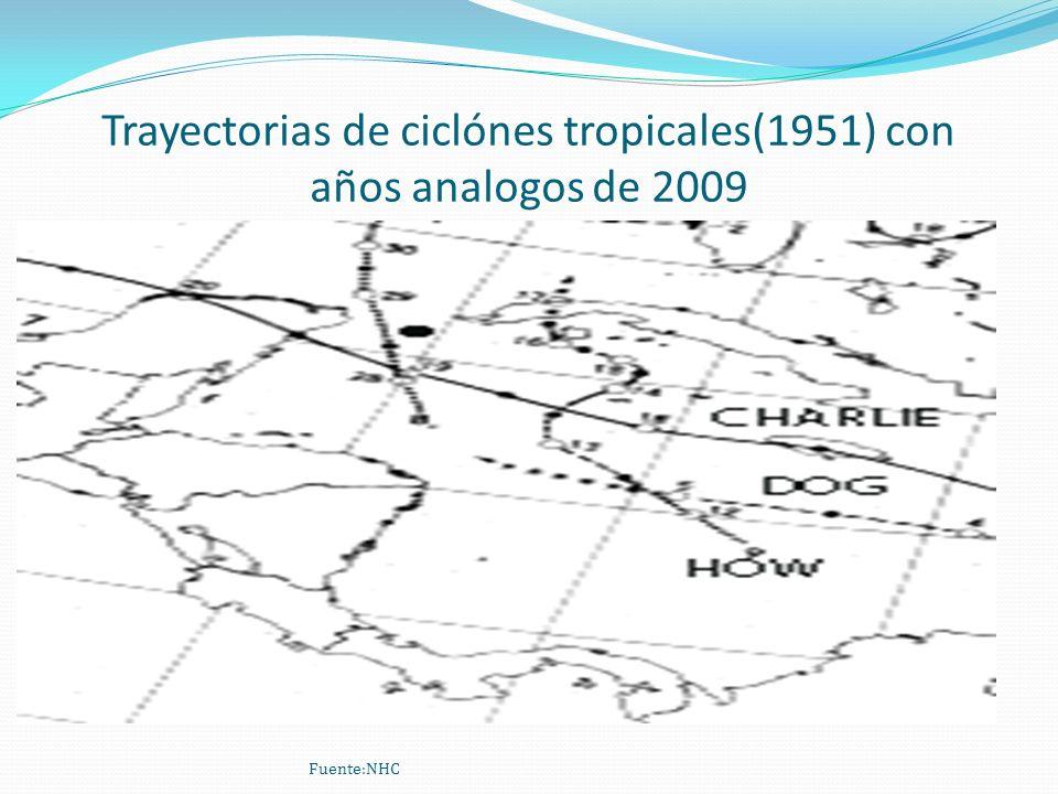 Trayectorias de ciclónes tropicales(1951) con años analogos de 2009 Fuente:NHC