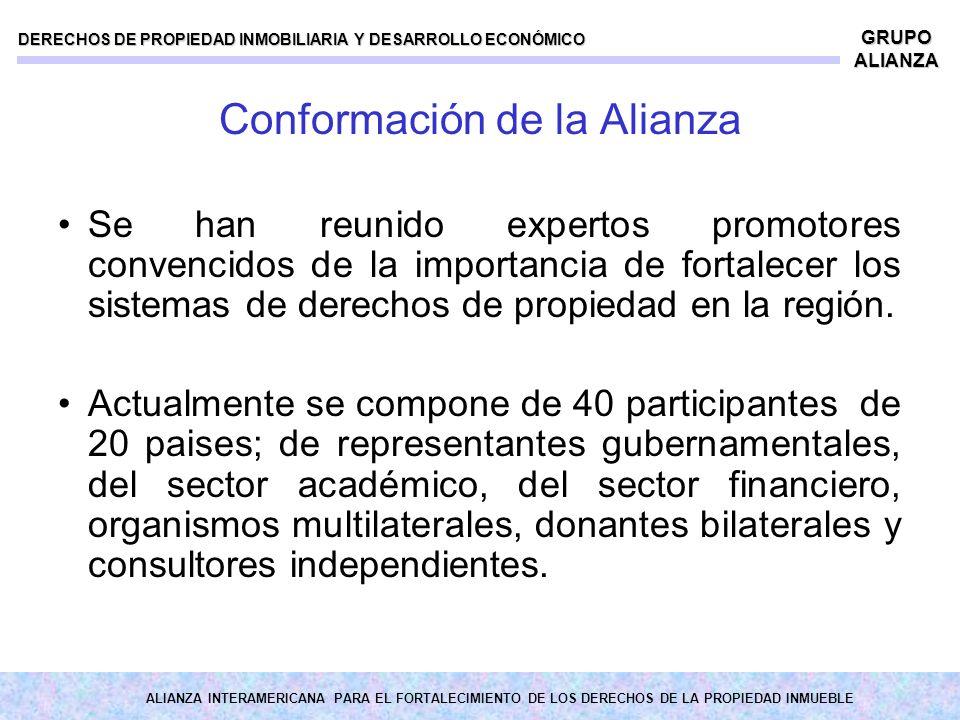 ALIANZA INTERAMERICANA PARA EL FORTALECIMIENTO DE LOS DERECHOS DE LA PROPIEDAD INMUEBLE DERECHOS DE PROPIEDAD INMOBILIARIA Y DESARROLLO ECONÓMICO GRUP