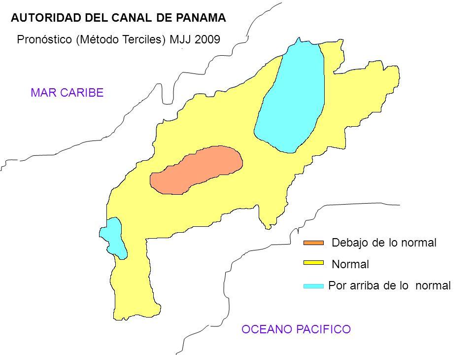 AUTORIDAD DEL CANAL DE PANAMA Pronóstico (Método Terciles) MJJ 2009 MAR CARIBE OCEANO PACIFICO Debajo de lo normal Normal Por arriba de lo normal