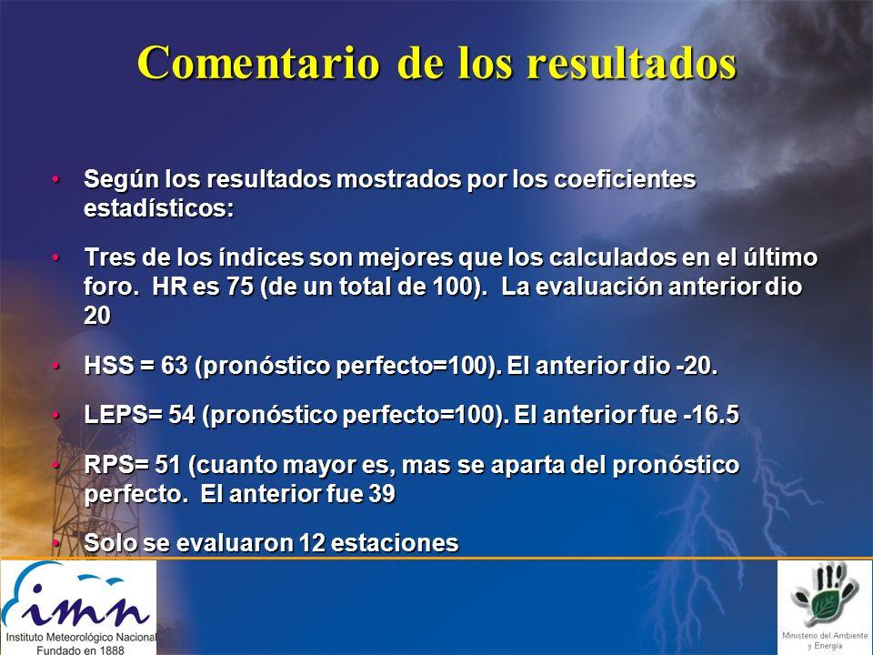Comentario de los resultados Según los resultados mostrados por los coeficientes estadísticos:Según los resultados mostrados por los coeficientes estadísticos: Tres de los índices son mejores que los calculados en el último foro.