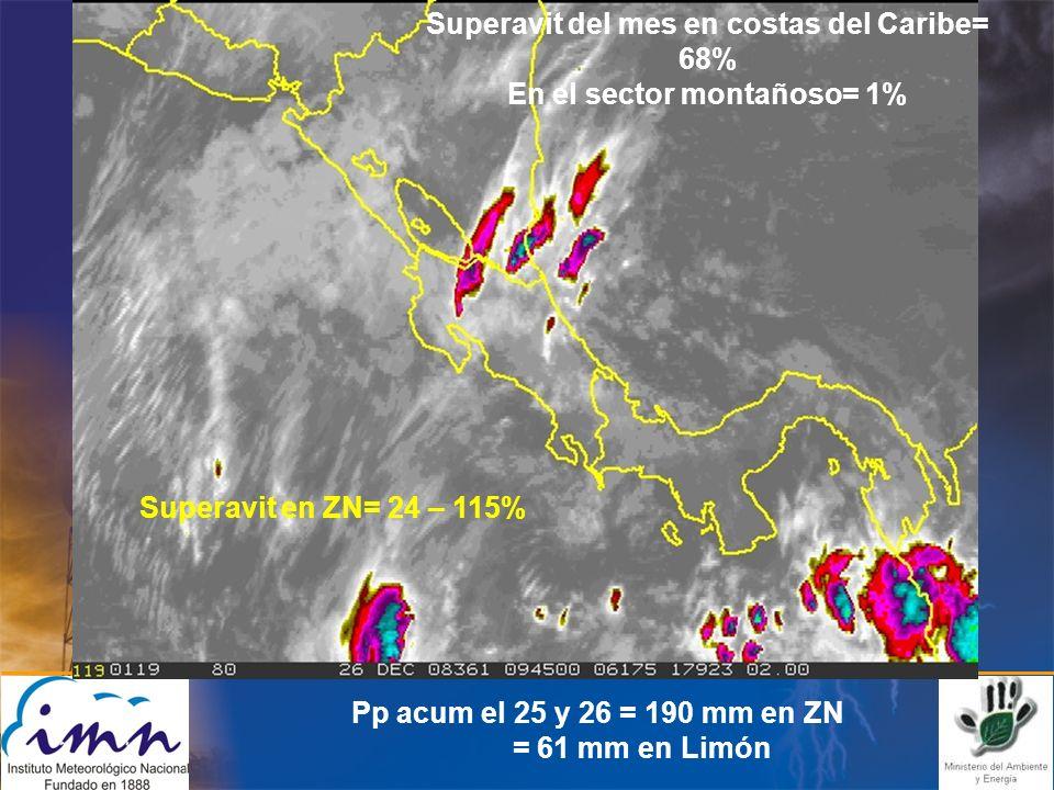 Pp acum el 25 y 26 = 190 mm en ZN = 61 mm en Limón Superavit del mes en costas del Caribe= 68% En el sector montañoso= 1% Superavit en ZN= 24 – 115%