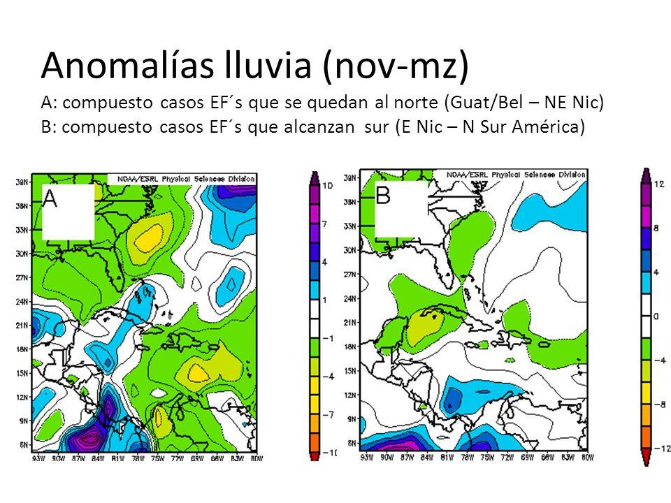 Anomalías lluvia (nov-mz) A: compuesto casos EF´s que se quedan al norte (Guat/Bel – NE Nic) B: compuesto casos EF´s que alcanzan sur (E Nic – N Sur A