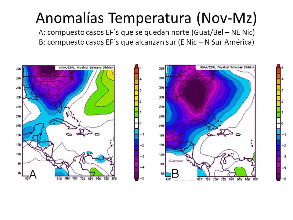 Anomalías Temperatura (Nov-Mz) A: compuesto casos EF´s que se quedan norte (Guat/Bel – NE Nic) B: compuesto casos EF´s que alcanzan sur (E Nic – N Sur