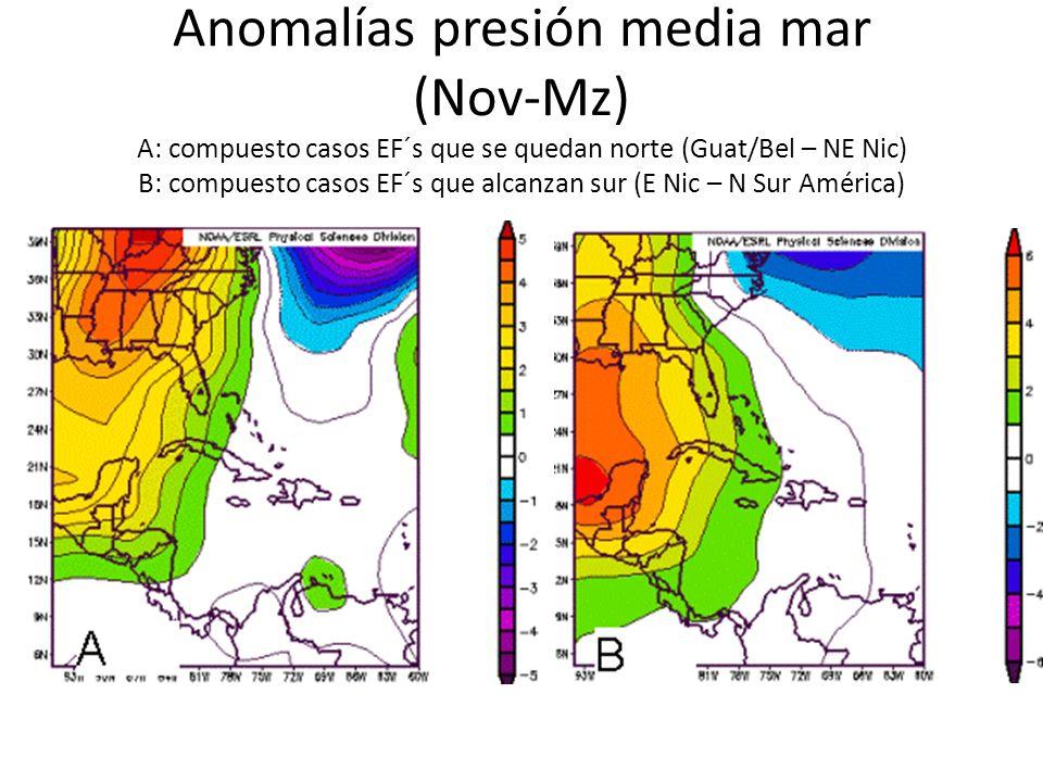 Anomalías presión media mar (Nov-Mz) A: compuesto casos EF´s que se quedan norte (Guat/Bel – NE Nic) B: compuesto casos EF´s que alcanzan sur (E Nic –