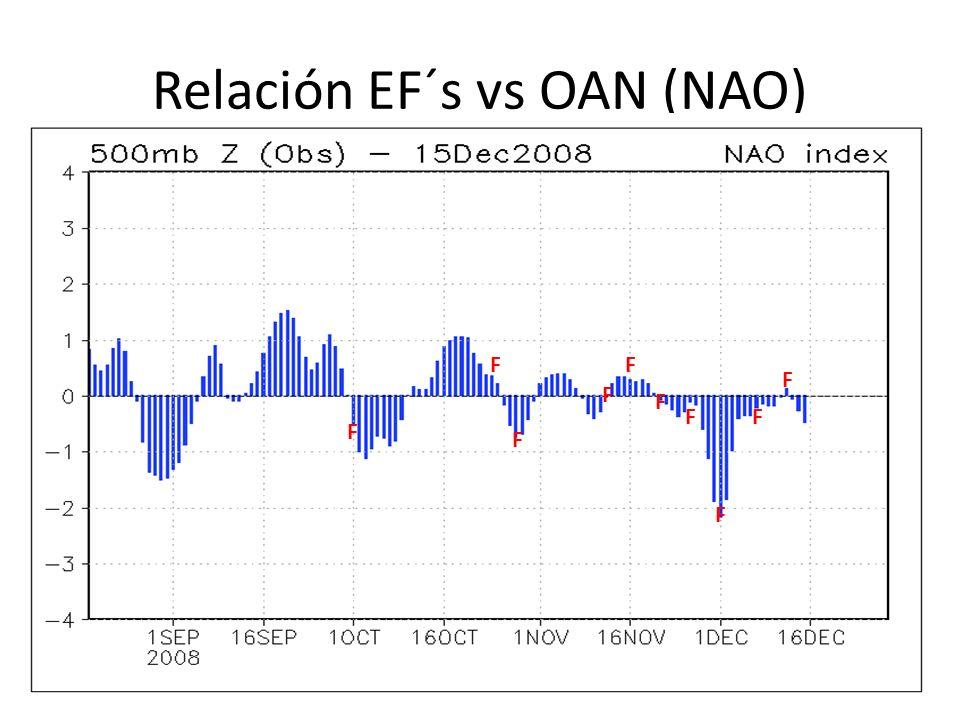 Relación EF´s vs OAN (NAO) F F F F F F F F F F